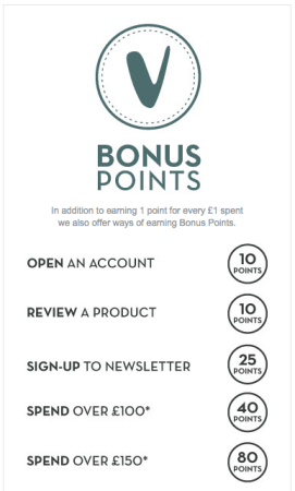 Bonus Loyalty Points
