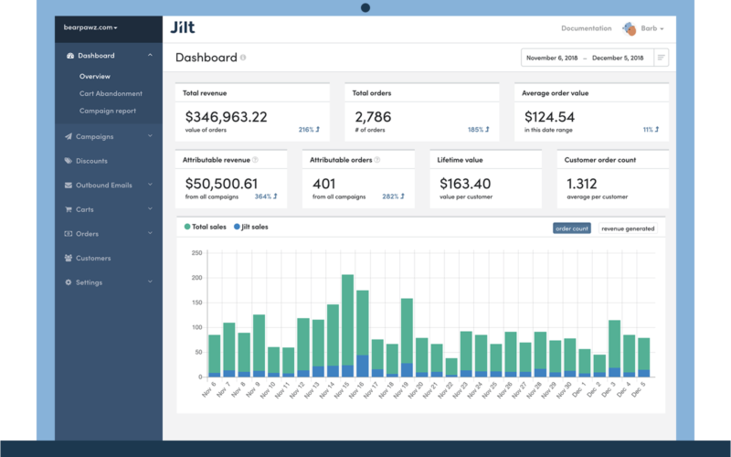 Jilt analytics