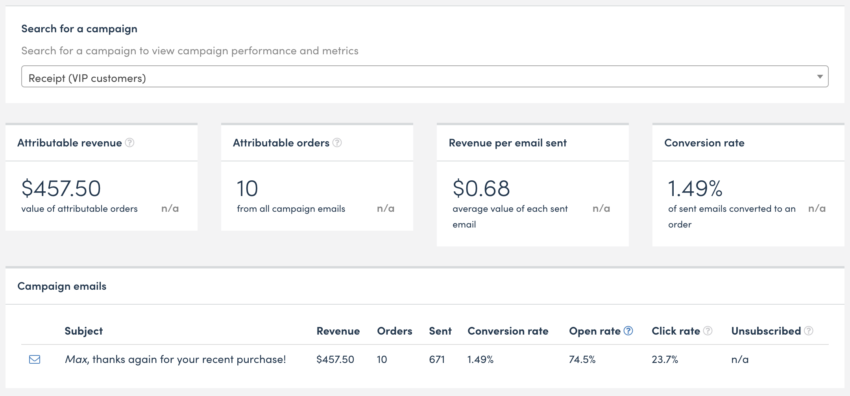 Screenshot of the email analytics for a transactional email campaign